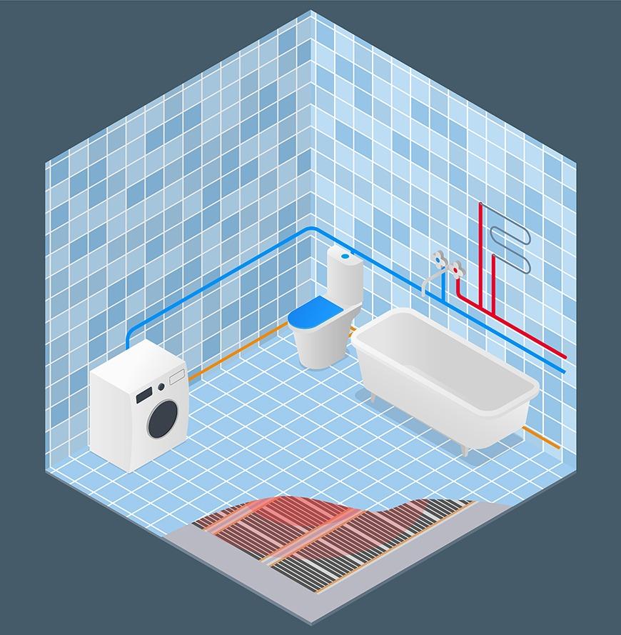 نظام تدفئة الأرضيات