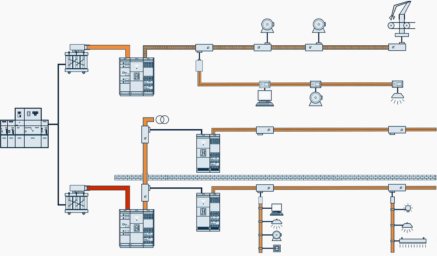 A BusBar trunking system